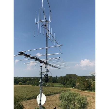 antenne dab polarisation verticale