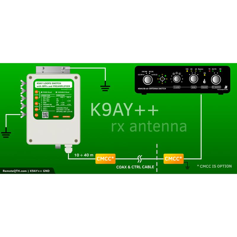 Antenne loop K9AY avec boiter de contrôle