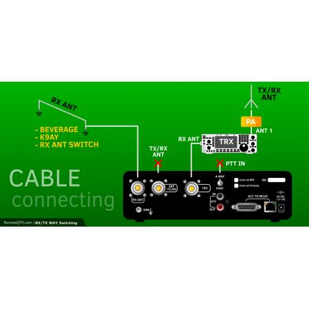 Antenne loop K9AY  controlée