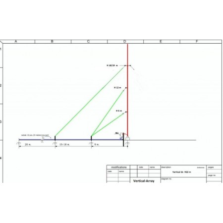 haubannage verticale 160m 80m