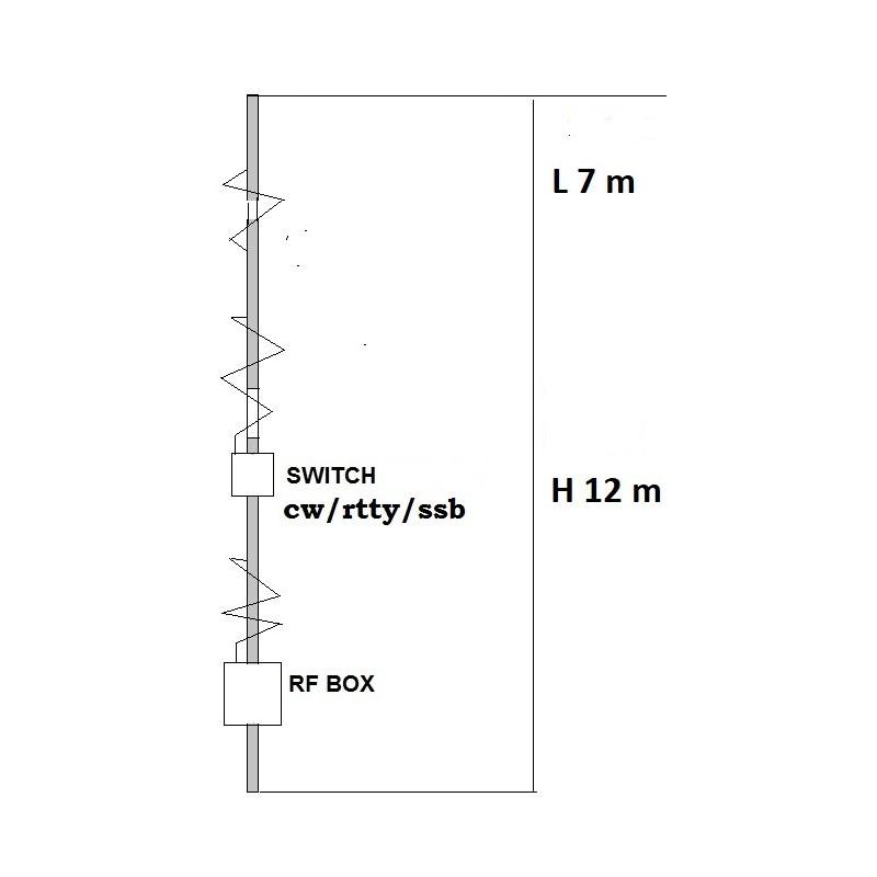 antenne l inversé 80m 160m