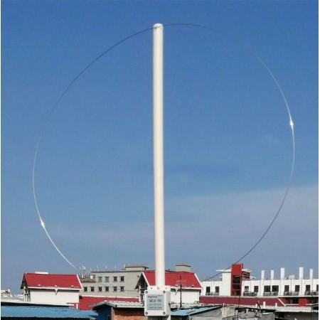 antenne extérieur SDR