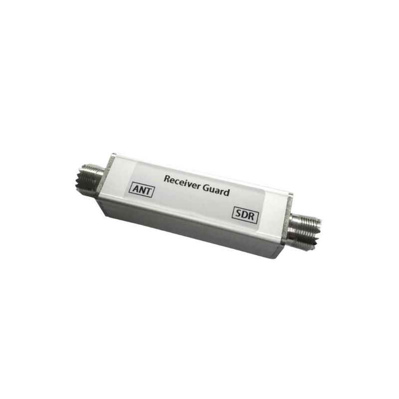 Protection entrée antenne récepteur SDR