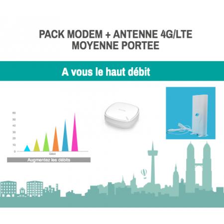 Pack modem antenne 4G LTE haut débit  zyxel rf-market