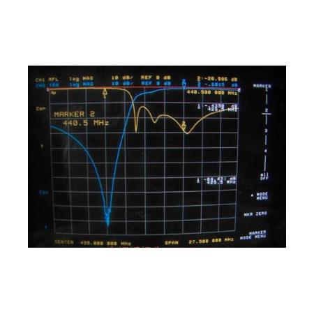 Filtre duplexeur pour relais UHF DMR DSTAR Analogique rf-market