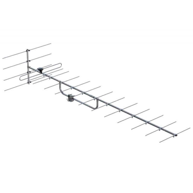 antenne réception radio numérique dx dab