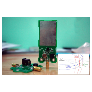HF 0-30 mhz