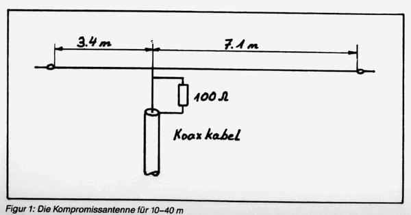 dipole apériodique chargé