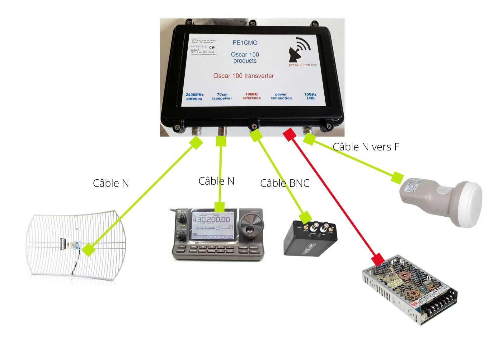 installation QO 100 portable